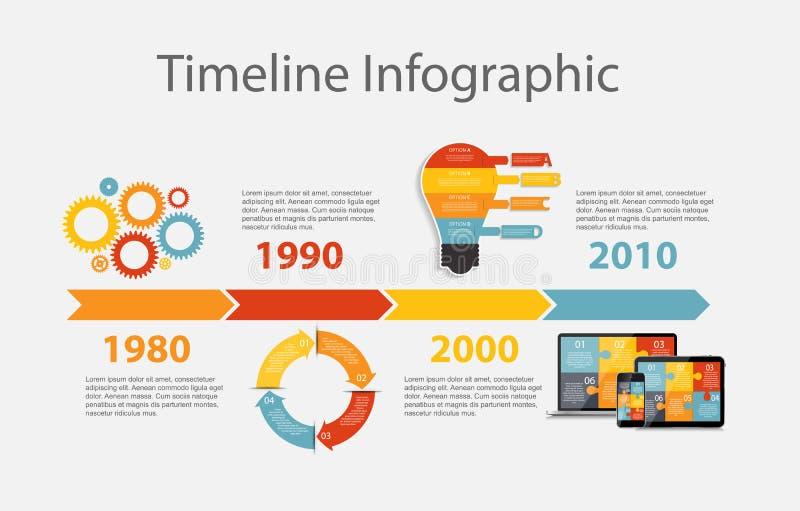 TimelineInfographic mall för affärsvektor vektor illustrationer