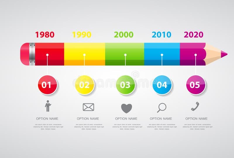 TimelineInfographic mall för affärsvektor stock illustrationer