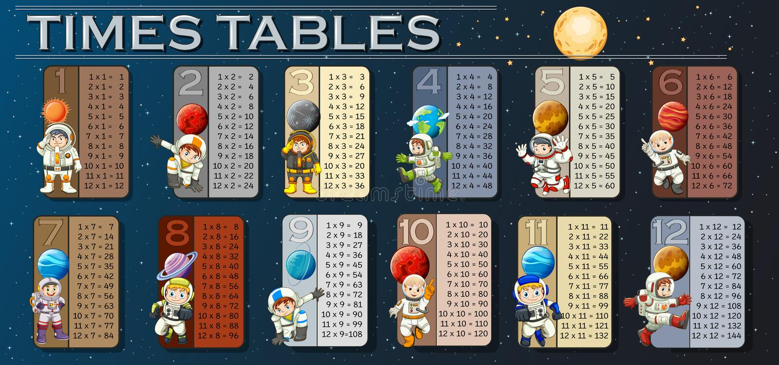 Times tables with astronauts in space background. Illustration royalty free illustration