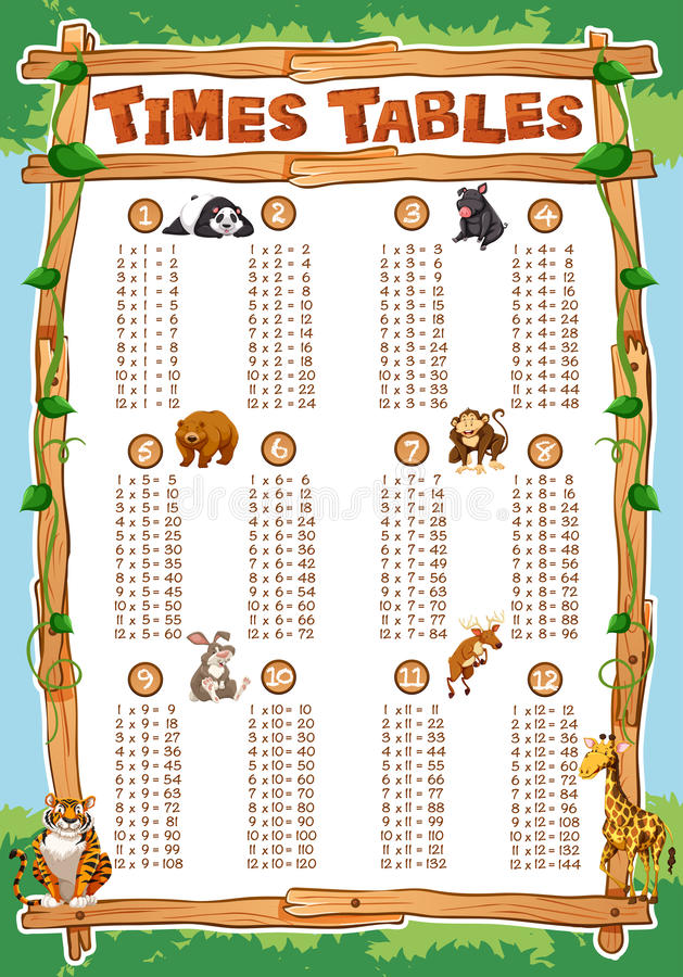 Times tables chart with animals in background. Illustration vector illustration