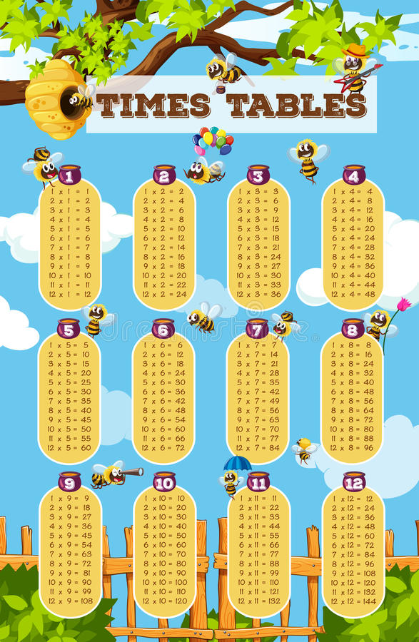 Times tables chart with bee flying in garden background. Illustration stock illustration