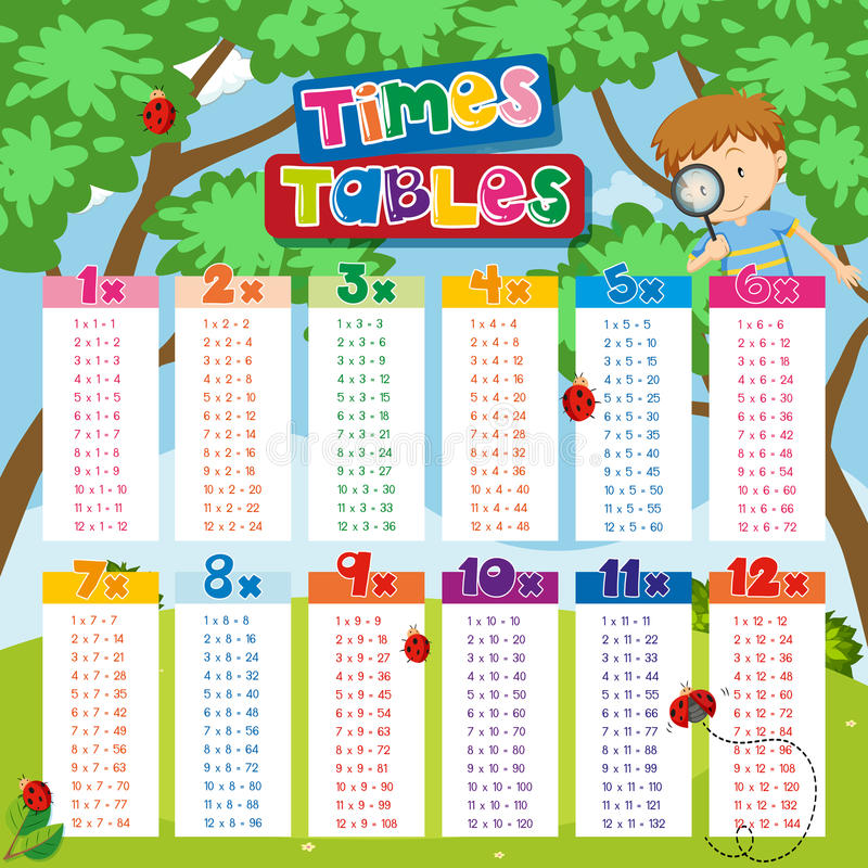 Times tables chart with boy and ladybugs in background. Illustration royalty free illustration