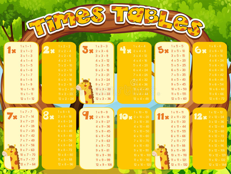 Times tables chart with giraffes in background. Illustration stock illustration