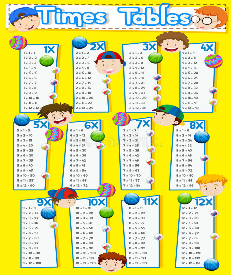 Times tables chart with happy boys. Illustration stock illustration