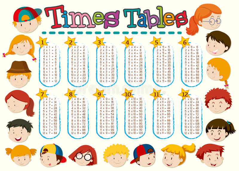 Times tables chart with happy kids background. Illustration vector illustration