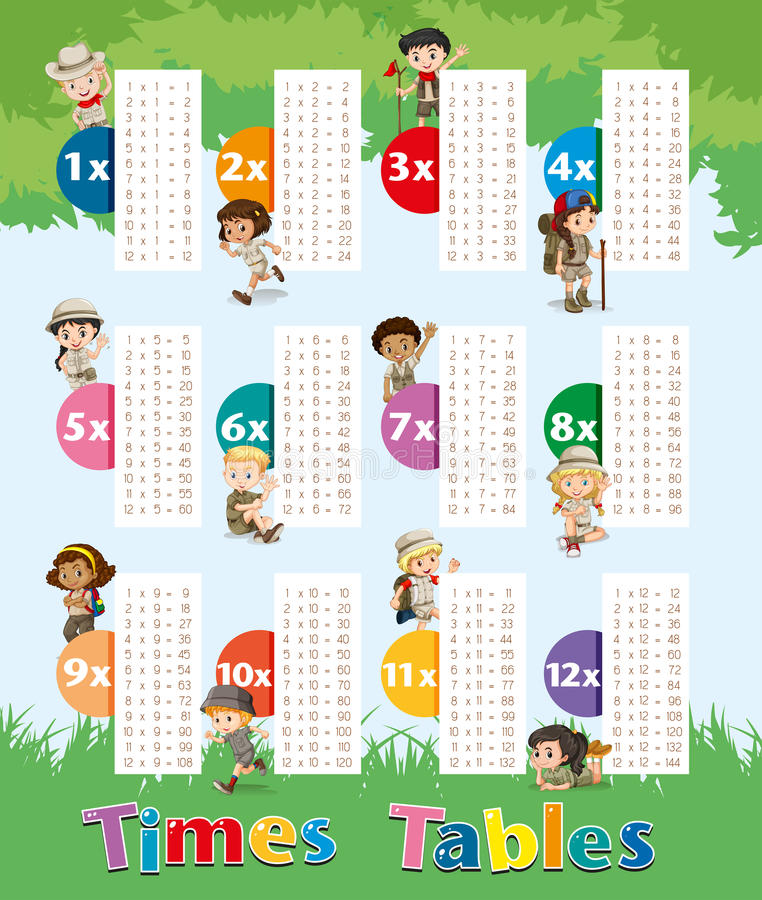 Times tables chart with kids in park. Illustration royalty free illustration