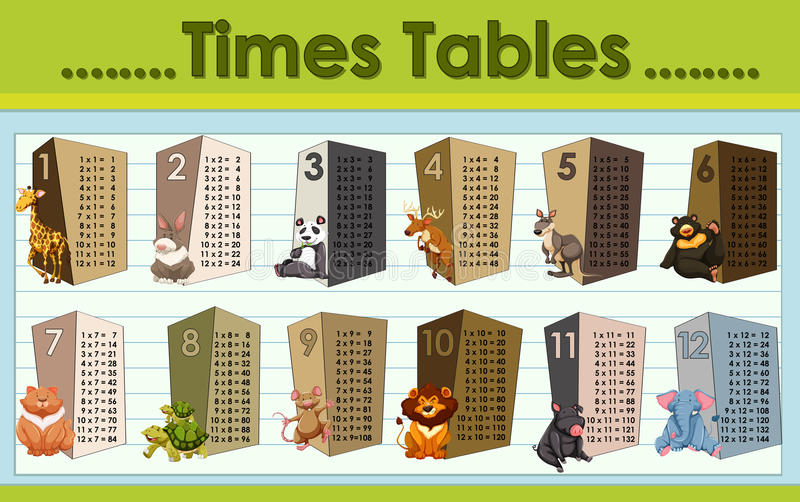 Times tables chart with wild animals. Illustration vector illustration