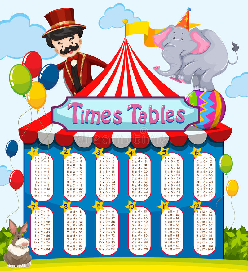 Times tables on circus tent. Illustration vector illustration