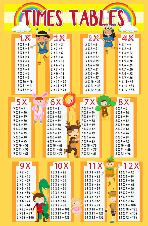 Download Times Tables With Kids In Background Stock Vector - Illustration of blank, children: 94994565