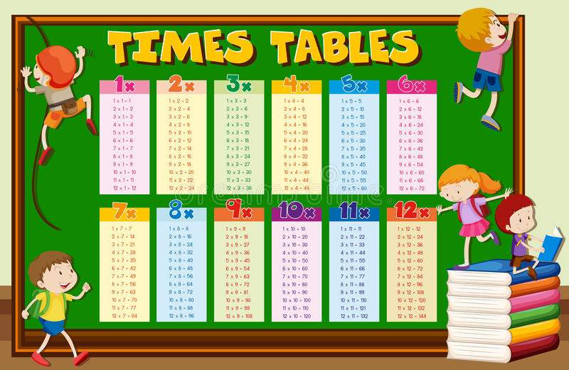 Times tables with kids climbing on board. Illustration vector illustration