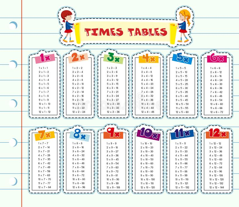 Times tables on line paper. Illustration stock illustration