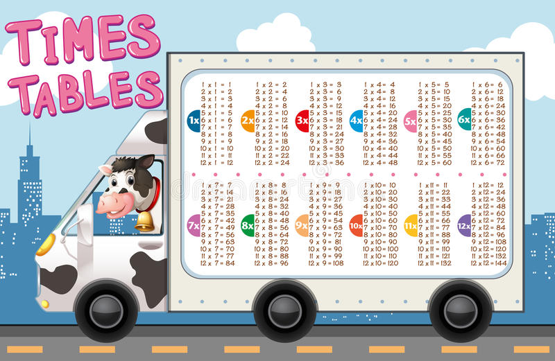 Times tables on lorry truck. Illustration royalty free illustration