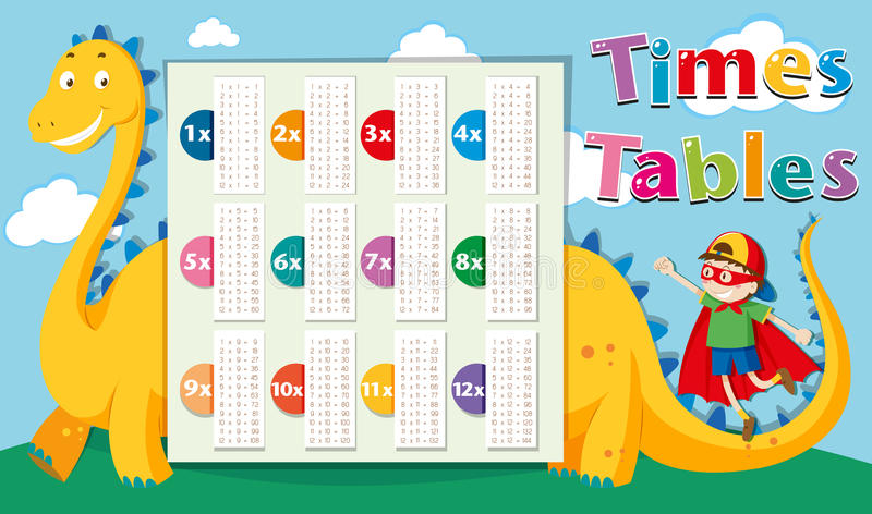 Times tables template with dragon in background. Illustration stock illustration