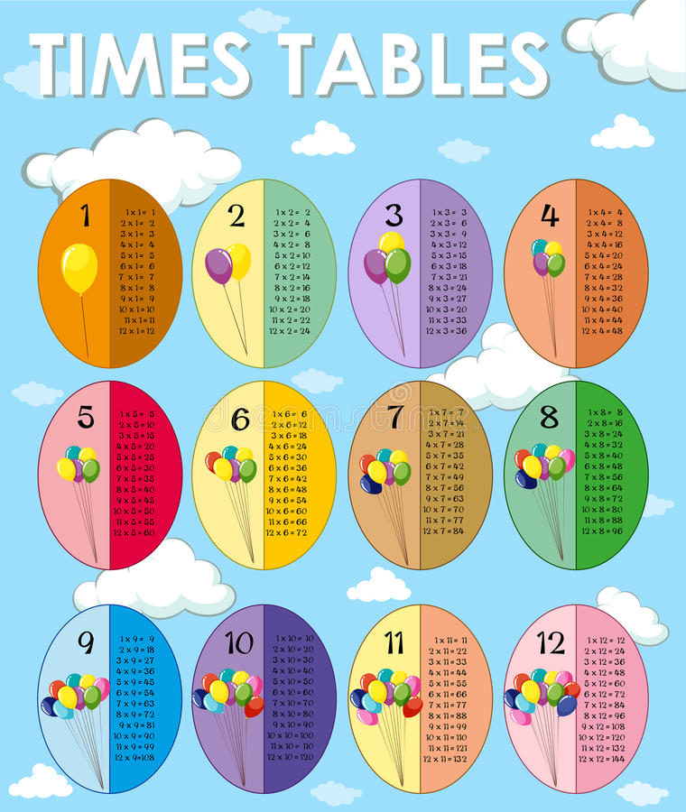 Download Times Tables Template With Sky Background Stock Vector - Image: 94995240