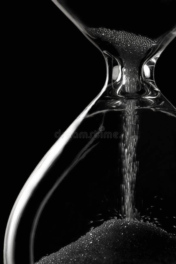 timglas