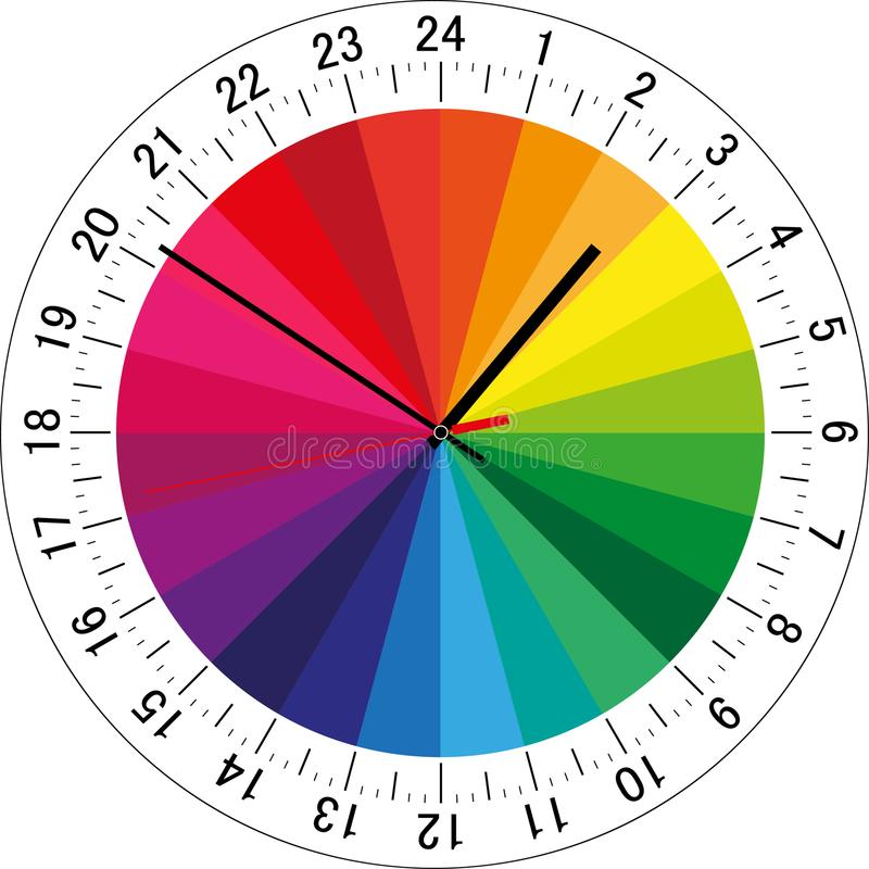 24 timmar klockavisartavla med färgsektorer för varje timme för att markera också vektor för coreldrawillustration stock illustrationer