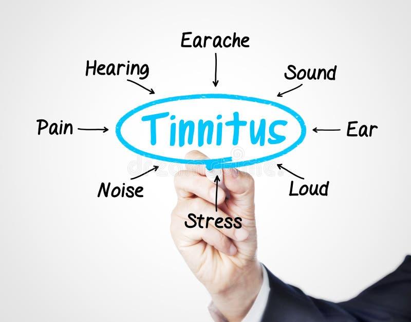 tinnitus fotografia royalty free