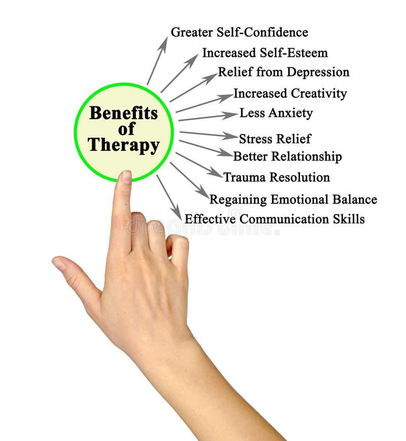 Tio fördelar av terapi royaltyfri foto
