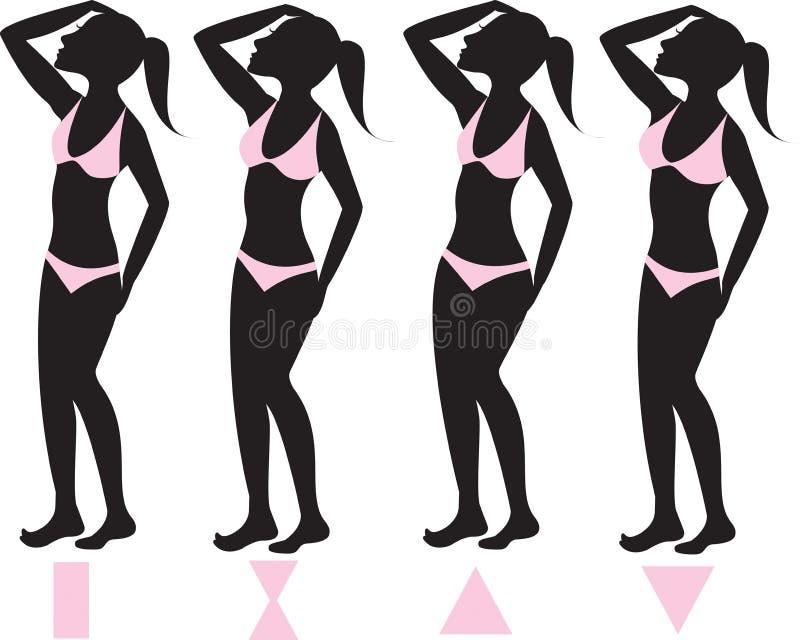Tipi di corpo 1 royalty illustrazione gratis