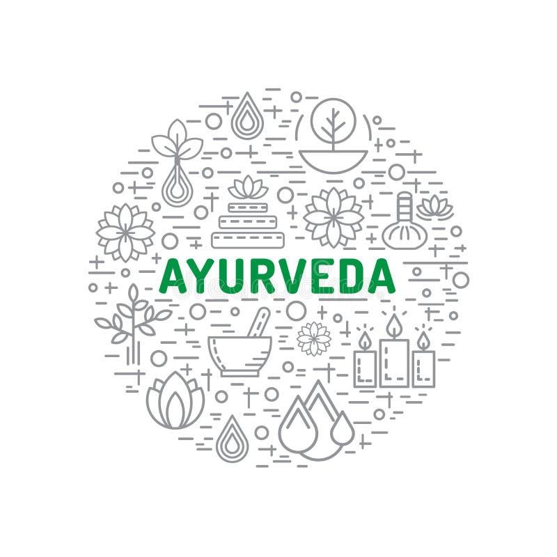 Tipi di corpo di Ayurveda 03 illustrazione di stock