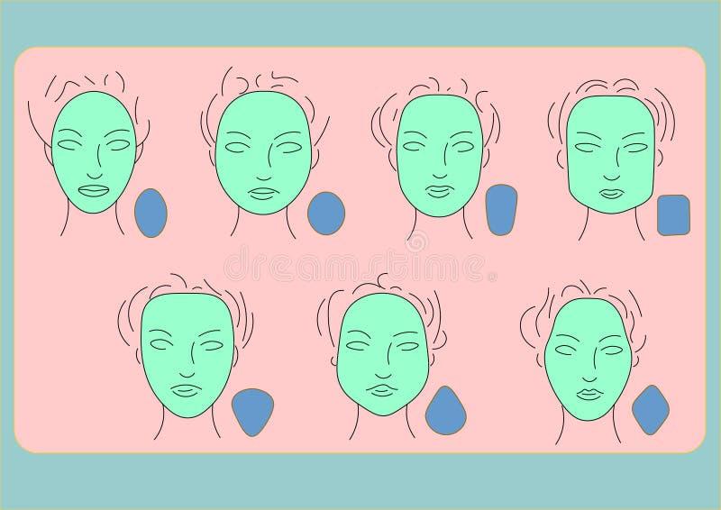 Tipi di fronti femminili immagine stock