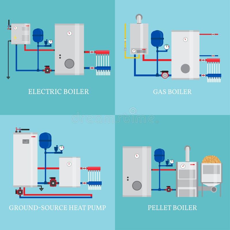 Attractive Download Tipi Di Sistemi Di Riscaldamento Illustrazione Vettoriale    Illustrazione Di Elementi, Controllo: 101939350