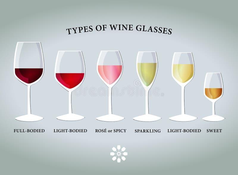 Tipi di vetri di vino royalty illustrazione gratis