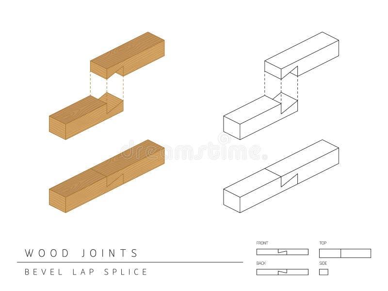 Tipo de estilo determinado común de madera de Lap Splice del cartabón, perspectiva 3d con la parte delantera de parte delantera s stock de ilustración