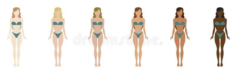 Tipo de la piel de Fitzpatrick, phototypes, muchachas, color de la tez tanning ilustración del vector
