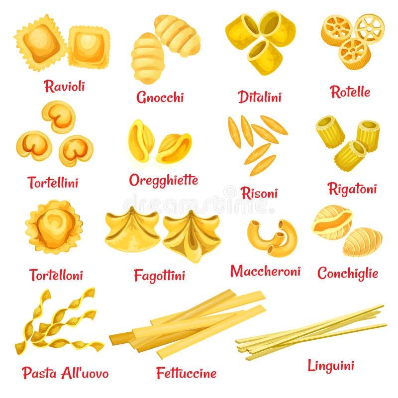 Tipo de las pastas con el cartel del nombre de los macarrones italianos ilustración del vector