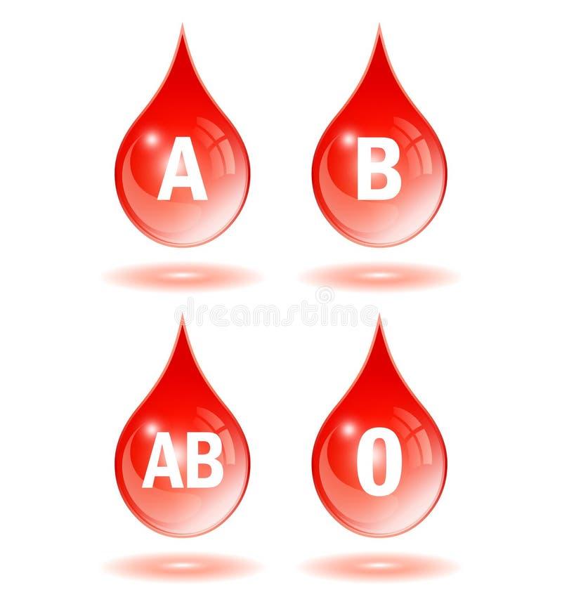 Tipo de sangue gotas ilustração royalty free