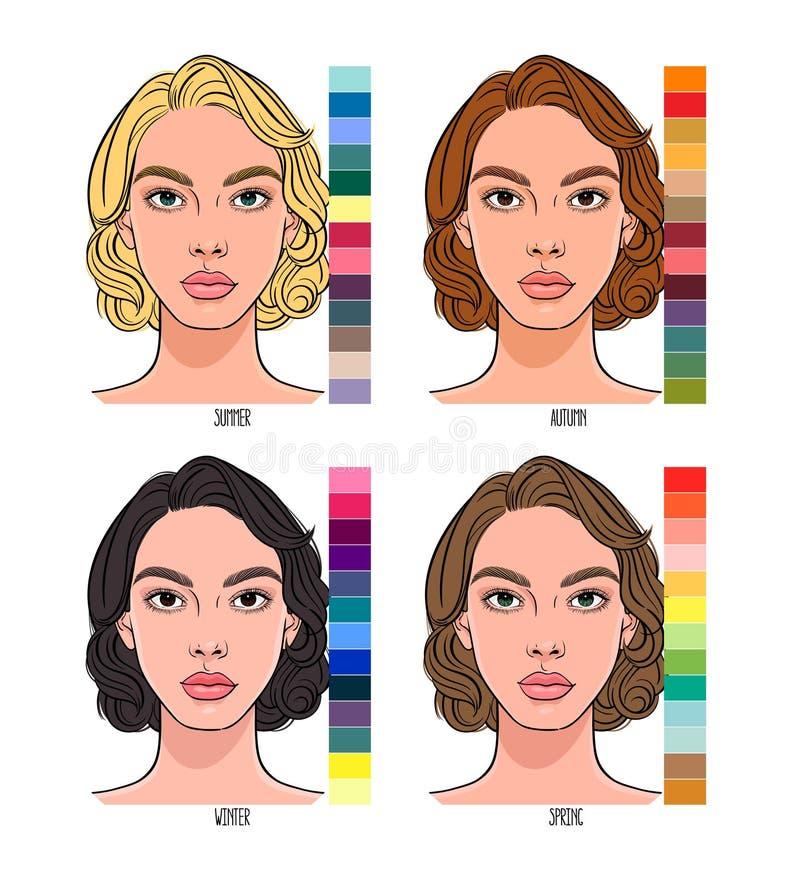 Tipo del color de sistema femenino del aspecto ilustración del vector