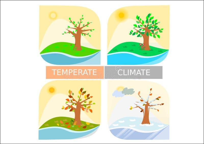 Tipo diferente ícones da estação quatro/desenhos simplistas ilustração royalty free