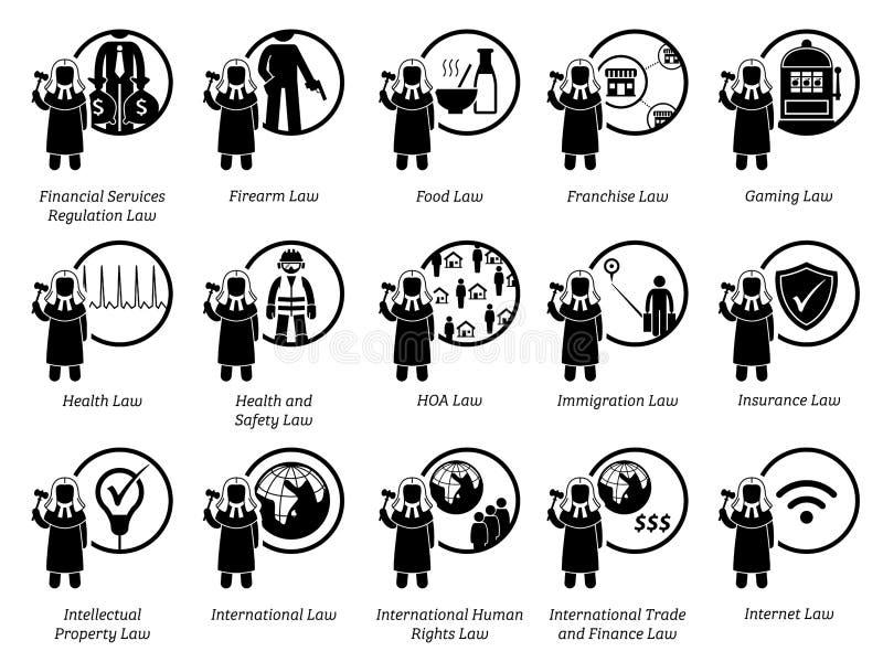Tipo diferente de leis Parte 4 de 7 ilustração do vetor
