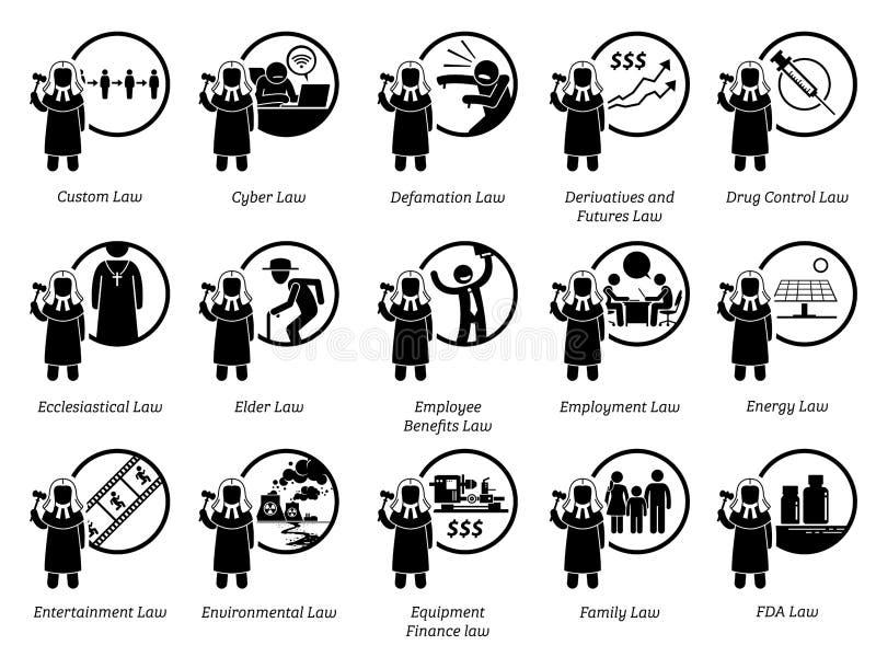 Tipo diferente de leis Parte 3 de 7 ilustração do vetor