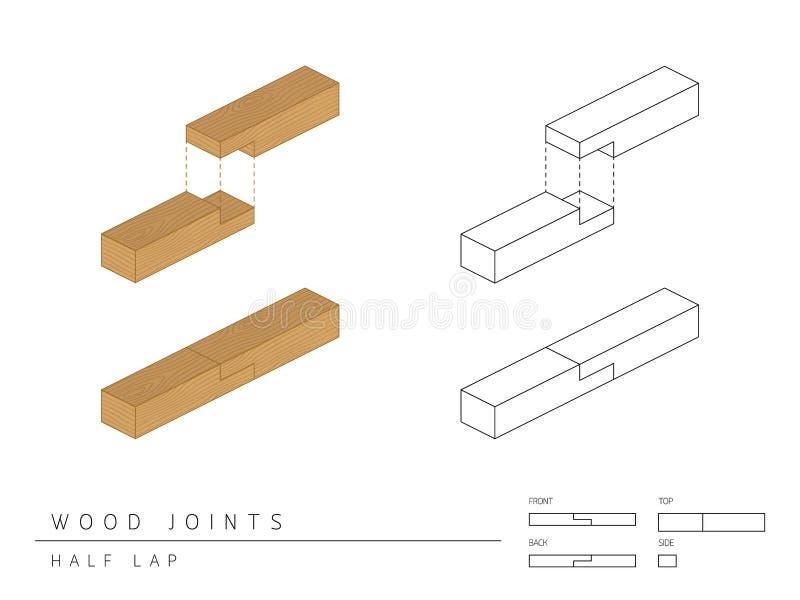 Tipo do estilo comum de madeira do regaço da metade do grupo, perspectiva 3d com parte anterior superior e vista traseira isolado ilustração do vetor