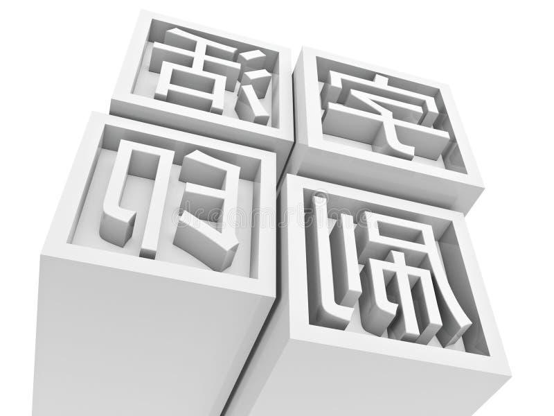 Tipo móvel impressão no chinês ilustração do vetor