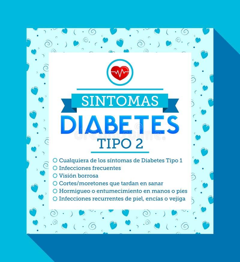 síntomas de diabetes tipo 2 di