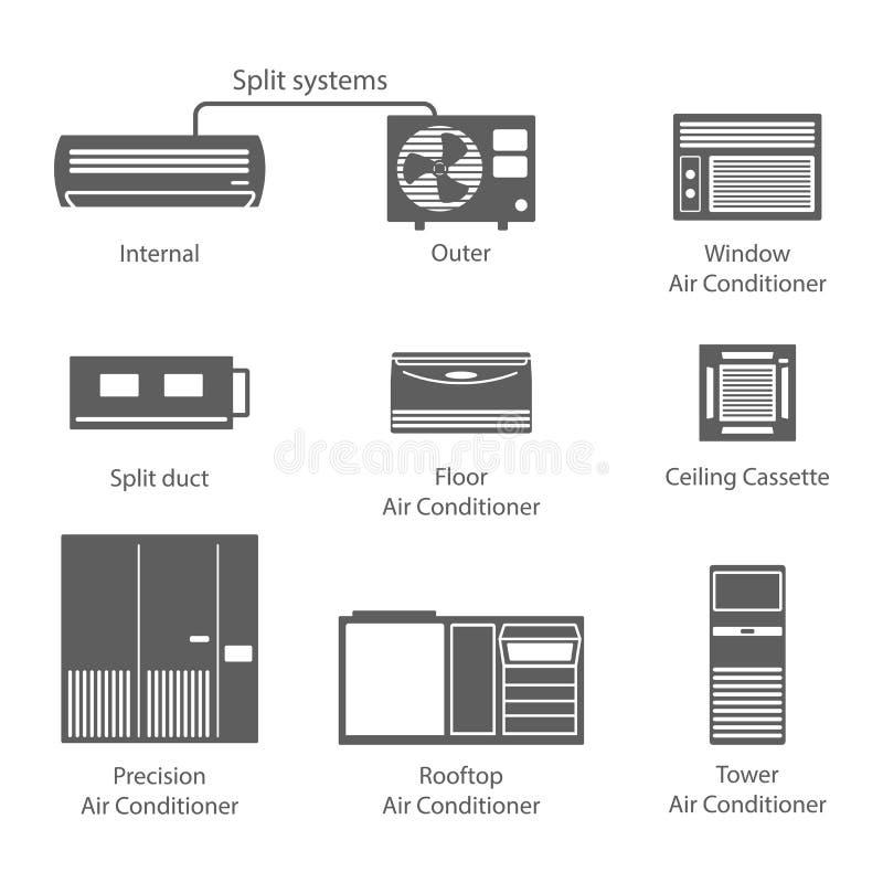 Tipos de acción fijada iconos del vector de los acondicionadores de aire Iconos negros de los acondicionadores aislados libre illustration
