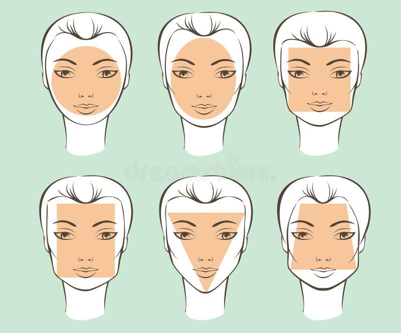 Tipos de formas femeninas de la cara stock de ilustración
