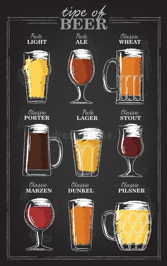 Tipos de la cerveza Una guía visual a los tipos de cerveza Diversos tipos de cerveza en vidrios recomendados stock de ilustración