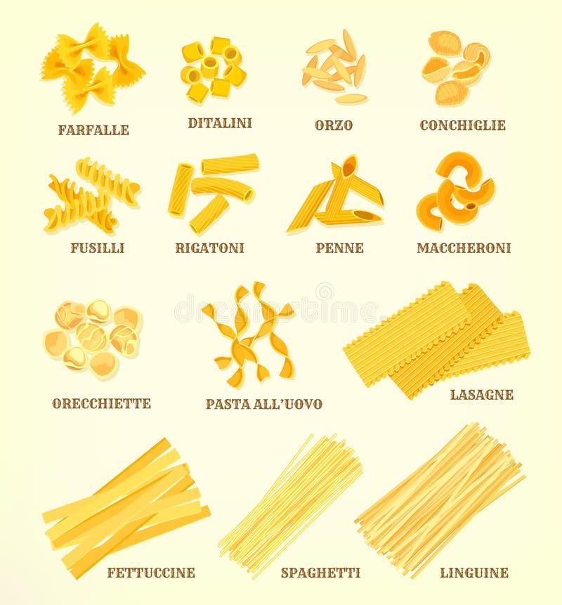 Tipos de las pastas o iconos italianos del vector de las clases ilustración del vector