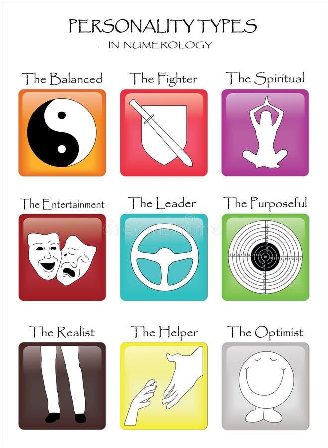Tipos de personalidad ilustración del vector