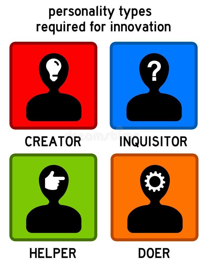 Tipos de personalidade inovação ilustração stock