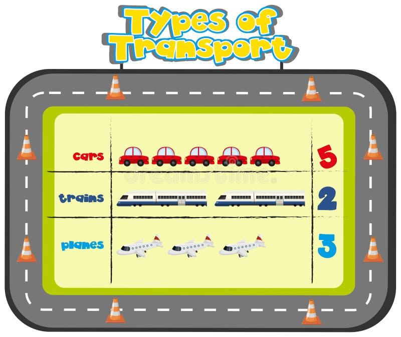 Tipos de plantilla del transporte stock de ilustración