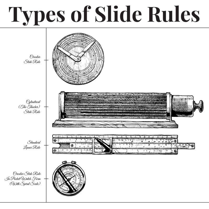 Tipos de regras de corrediça ilustração do vetor