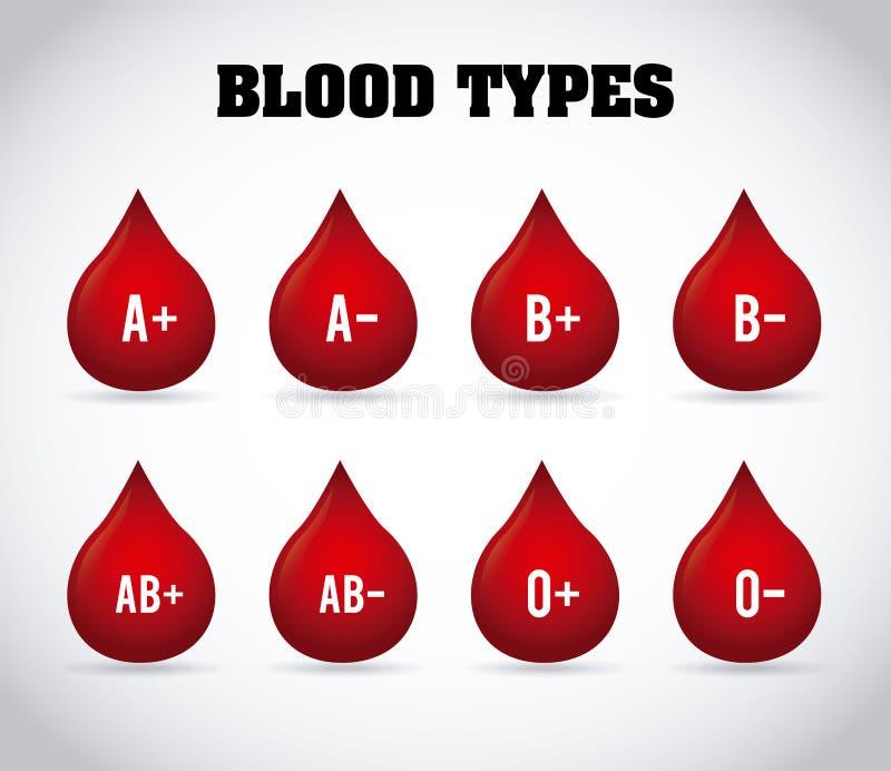 Tipos de sangre stock de ilustración