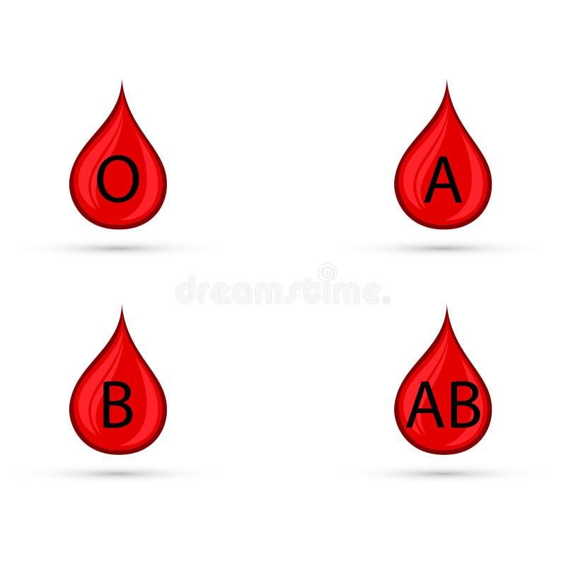 Tipos de sangre iconos del vector ilustración del vector