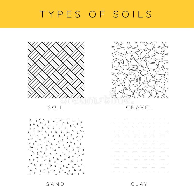 Tipos de solos ilustração do vetor