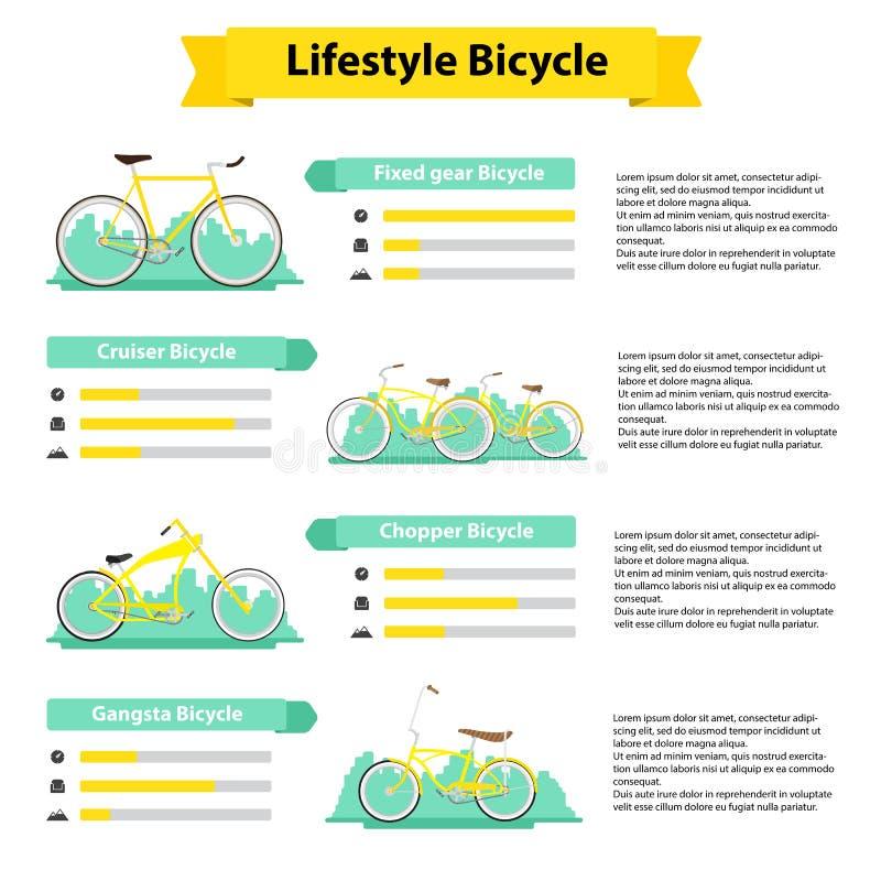 Tipos del infographics de la bicicleta de bicicletas ilustración del vector